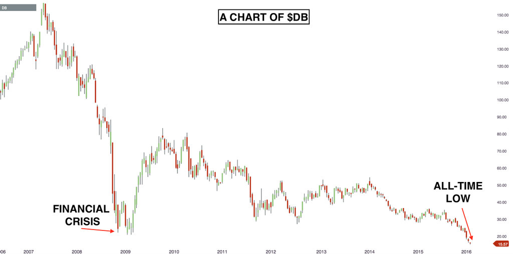 Editorial Deutsche Bank To Pay Us38m For Silver Price Manipulation