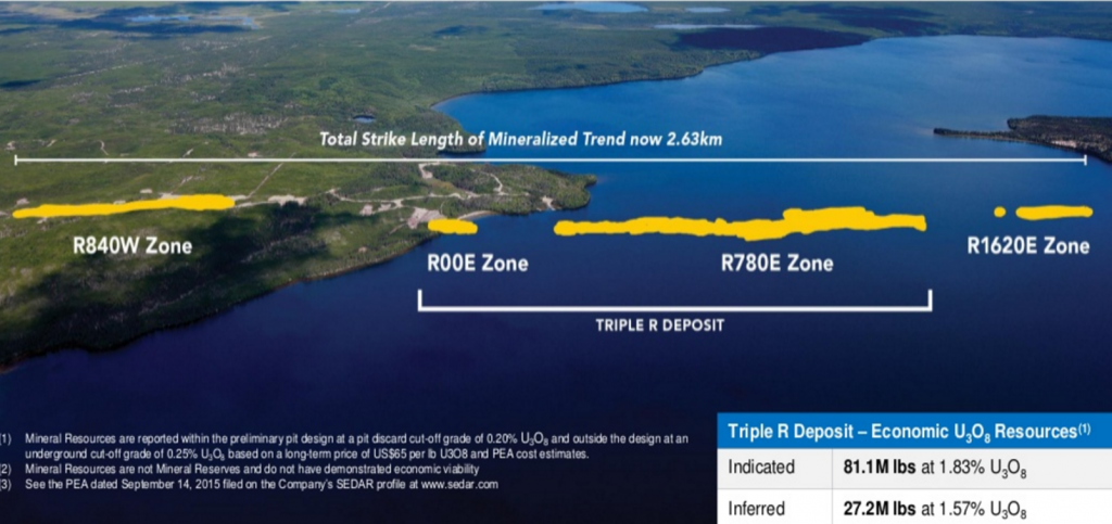Fission Uranium's has focused drilling this year on the R840W and R1620E zones, with the aim to incorporate the zones into Triple R's resource next year. Credit: Fission Uranium.
