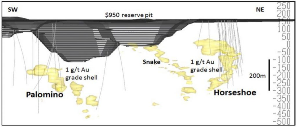 A cross-section of OceanaGold's Haile gold mine in South Carolina and its various gold zones, looking northwest. Credit: OceanaGold.