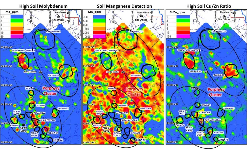 At least 13high-priority drill targets have been highlighted in soil geochemistry surveys across SolGold's 50 sq. km property. The greenfield targets each have similar geophysical, alteration, and structural attributes as seen at the project's Alpala Central deposit, where drilling has returned several world-class intersections of over 1 km of 1% copper equivalent. Credit: SolGold.