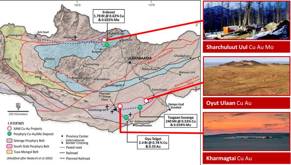 Xanadu's three projects in Mongolia, including its flagship Kharmagtai copper-gold project, which sits 120 km north of the Oyu Tolgoi operations. Credit: Xanadu Mines
