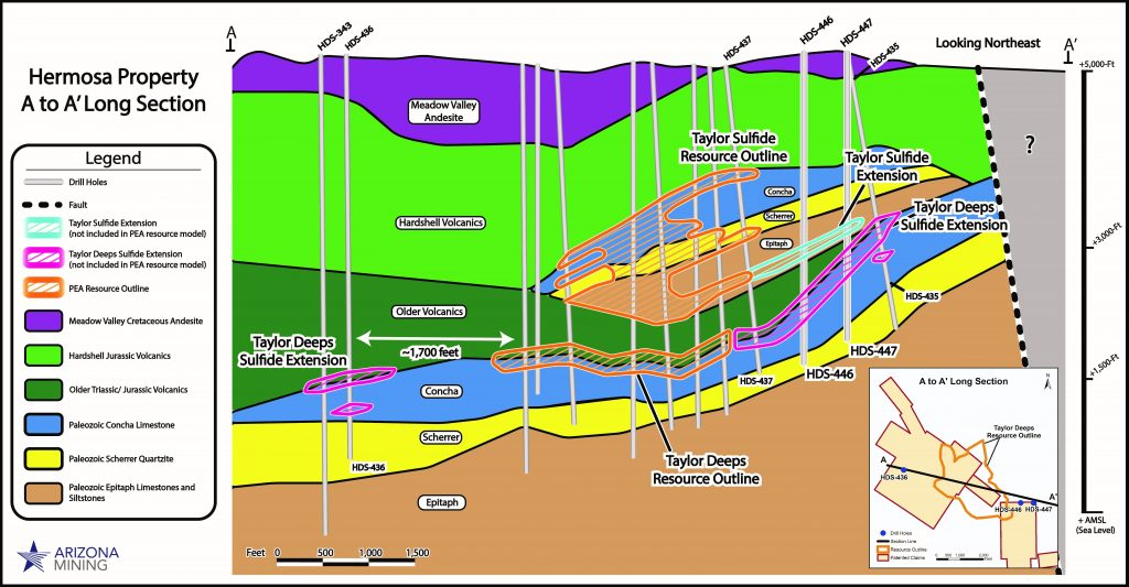 A cross-section map of Arizona Mining's Taylor and Taylor Deep's carbonate-replacement zinc-lead-silver deposits showing recent drilling. The company has confirmed that stratabound, high-grade mineralization at Taylor Deeps extends 457 metres from the deposit's known resource boundary. Credit: Arizona Mining.