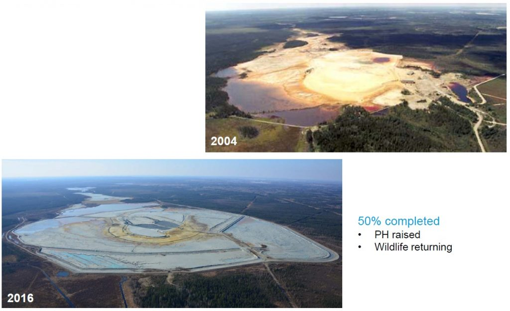 Aerial views of the orphaned Manitou mine site near Val-d'Or, Que., in its acidic polluted state in 2004 and in 2016, halfway through a reclamation project using slightly alkaline tailings from Agnico Eagle Mines' Goldex gold mine, 24 km away by pipeline. Credit: Agnico Eagle Mines.