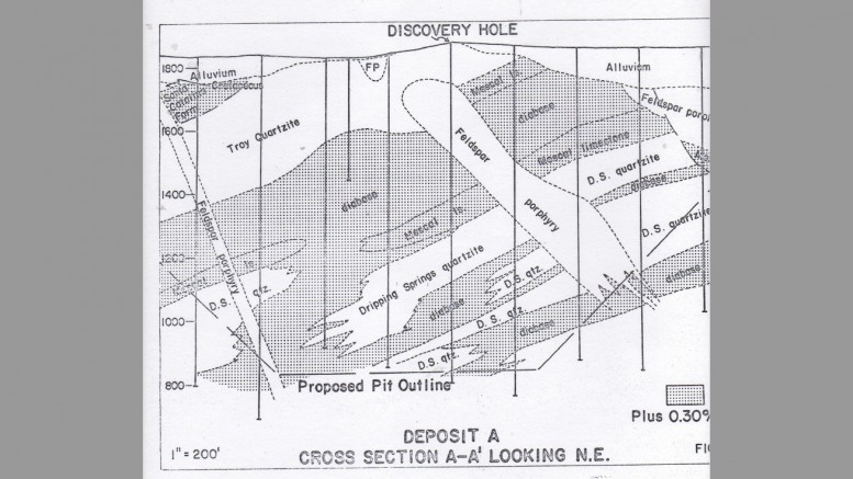 Historic cross-section diagram of the Vekol Hills porphyry copper deposit in Arizona.  Courtesy M.A. Kaufman.